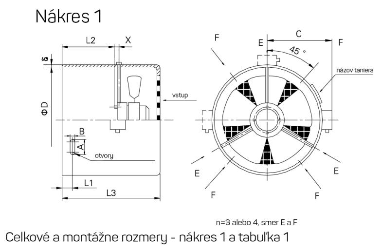 montážne rozmery chladičov pre elektromotory