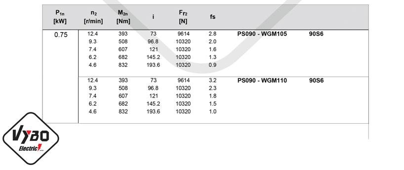 parametre výkonu čelná medziprevodovka PS090