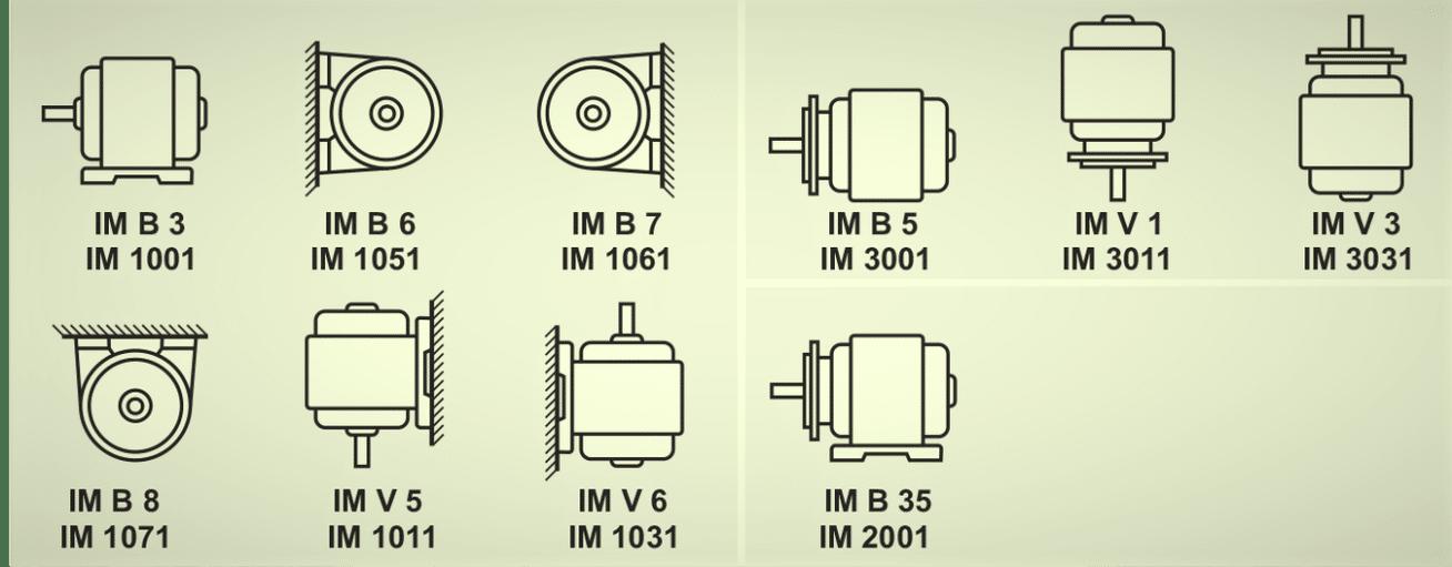 tvary strojov