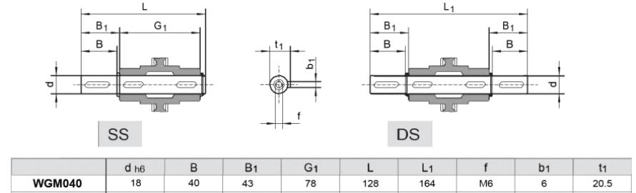 výstupný hriadeľ prevodovka PMRV040